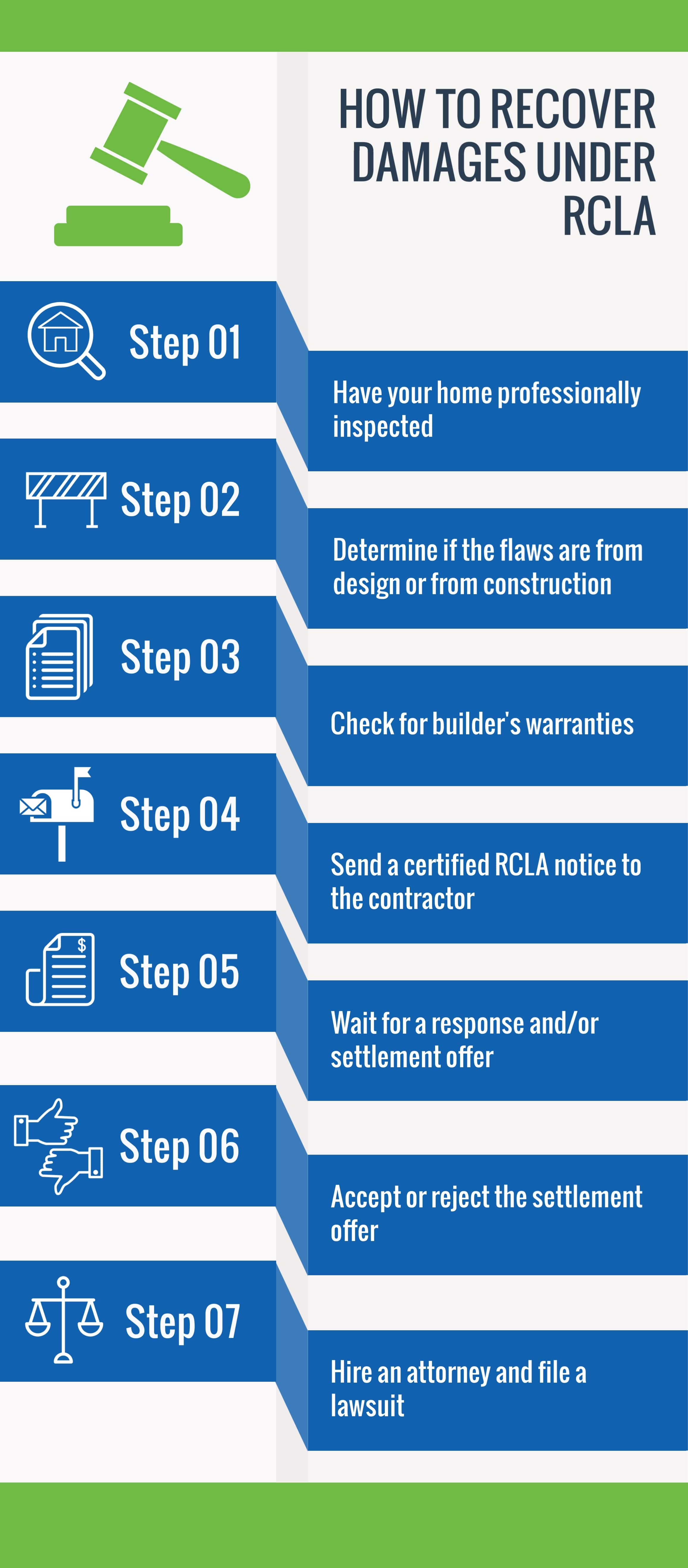 What to Do When Your Newly Built Home Has Defects, ICE Stucco Repair, Houston